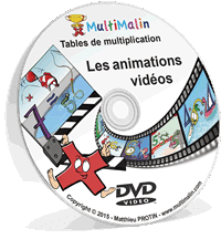DVD MultiMalin
